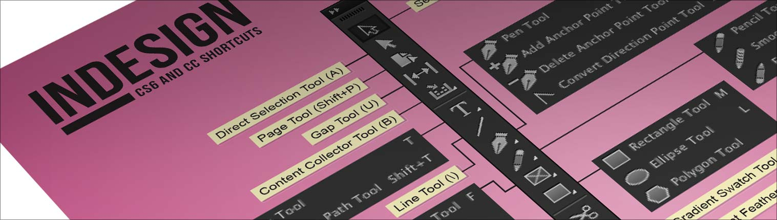 Adobe CS6 and CC Indesign shortcuts from Bring Your Own Laptop
