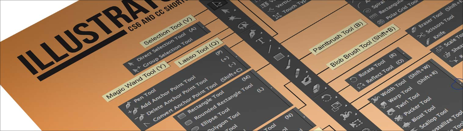 Adobe illustrator cs6 and cc keyboard shortcuts from bring for 152 the terrace wellington